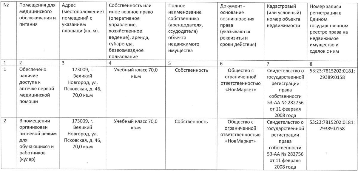 Ohranazdoroviya